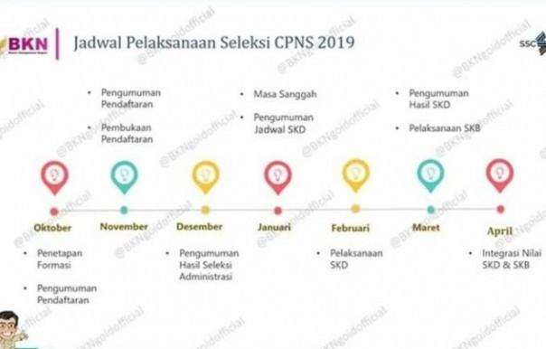 Lewat Online Ini Cara Daftar Cpns 2019 News24 Co Id
